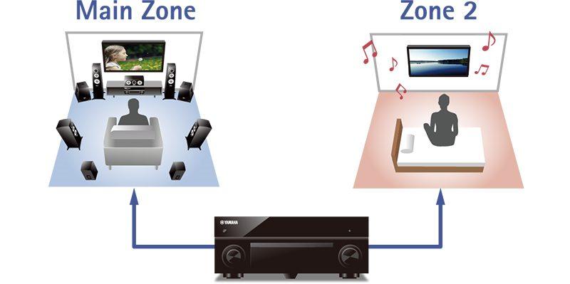 yamaha av receiver setup guide app